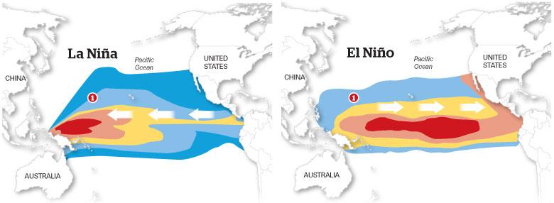 Perbedaan La Nina dan El Nino. Sumber: pmel.noaa.gov