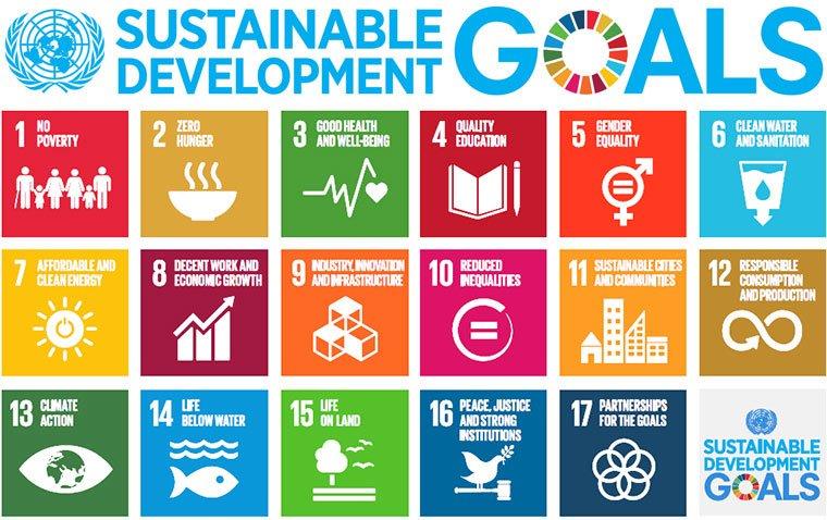 Gambar 2. Infografis Sustainable Development Goals. Sumber: https://4.bp.blogspot.com/-kxS1IRTANL4/Wm7qUQjfkPI/AAAAAAAABMI/RAbuQn1MqTwmQm19Y9AVmG0o9B1bd8LEACLcBGAs/s1600/sdgs.jpg