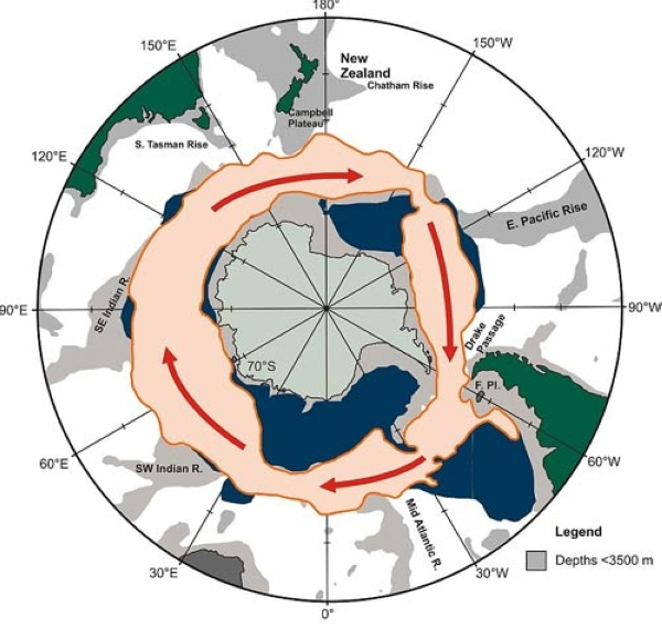 Gambar 6. Arus Lingkar Antartika