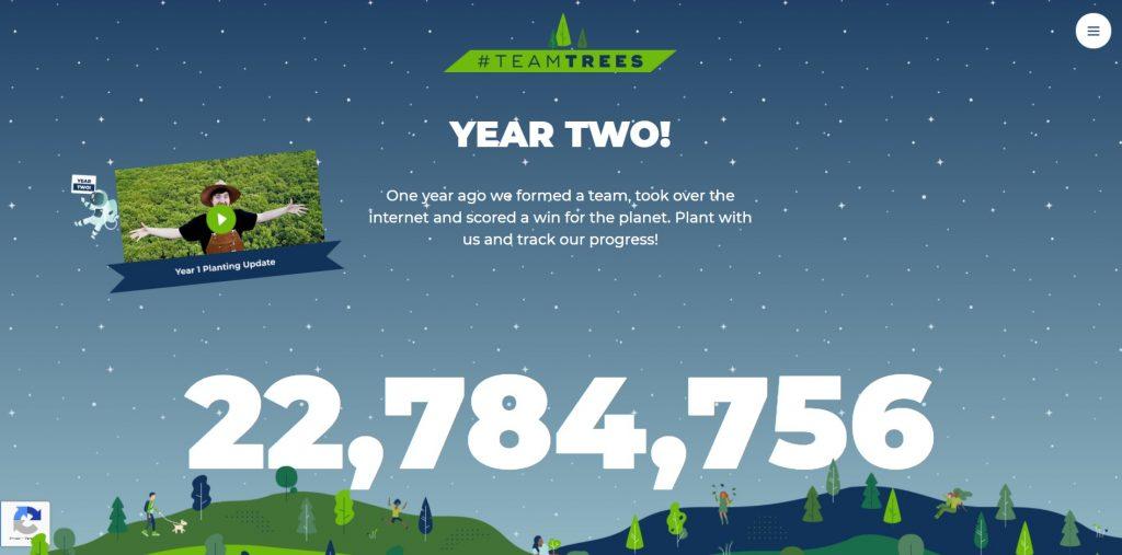 Gambar 1 Capaian Jumlah Sumbangan Pohon Kampanye Team Trees