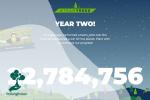 Mengenal #TeamTrees, Ketika Internet Bergerak Bersama Menanam 20 Juta Pohon