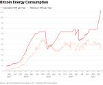 Cryptocurrency Mining: Dampaknya Bagi Lingkungan